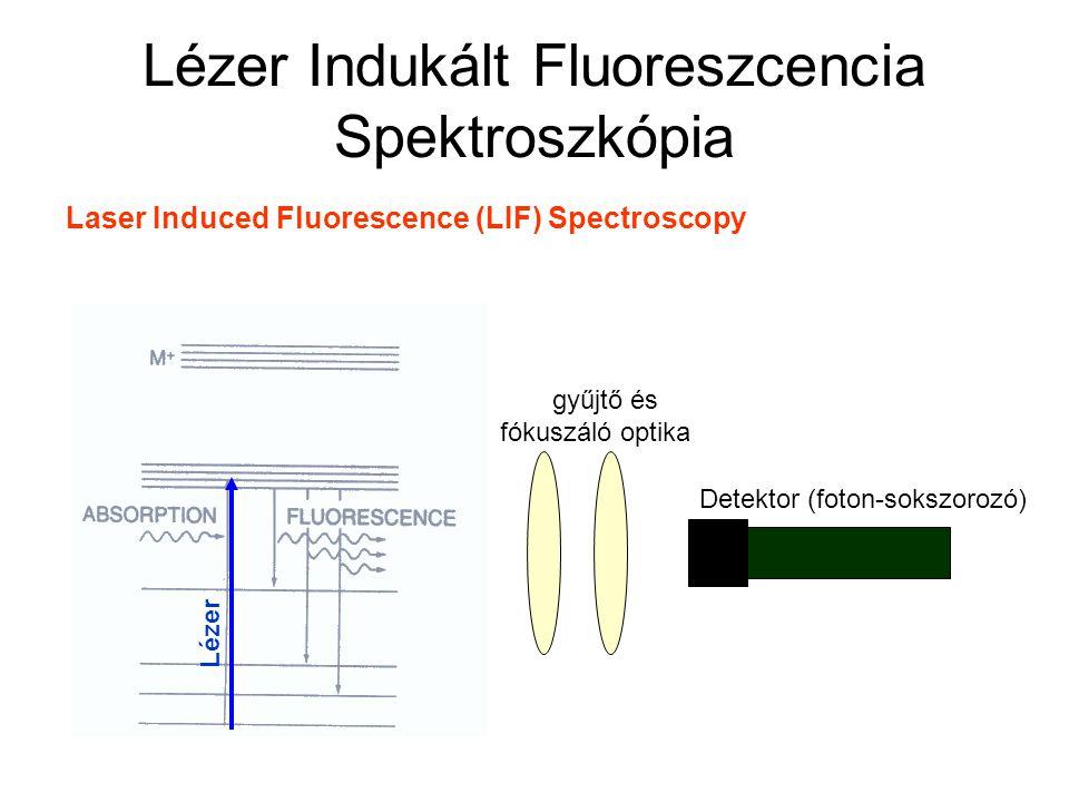 Lézer Indukált Fluoreszcencia Spektroszkópia Laser Induced Fluorescence (LIF) Spectroscopy Lézer Detektor (foton-sokszorozó) gyűjtő és fókuszáló optik