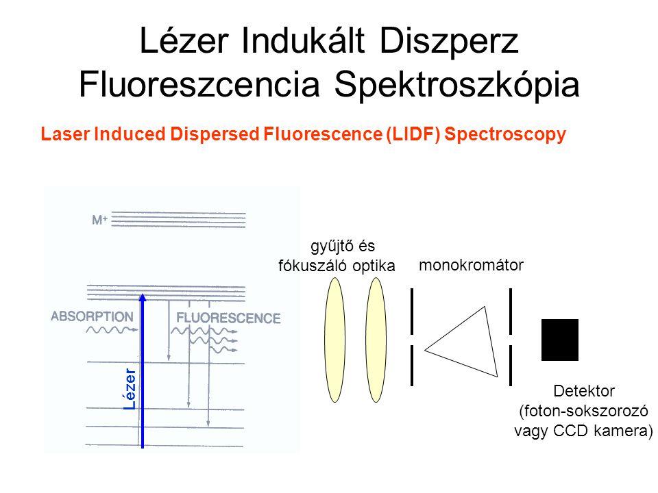 Lézer Indukált Diszperz Fluoreszcencia Spektroszkópia Laser Induced Dispersed Fluorescence (LIDF) Spectroscopy Lézer Detektor (foton-sokszorozó vagy C