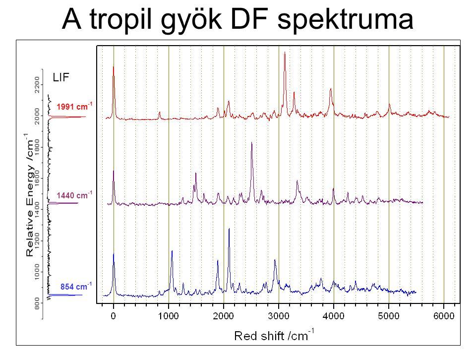 A tropil gyök DF spektruma 1440 cm -1 1991 cm -1 854 cm -1 LIF