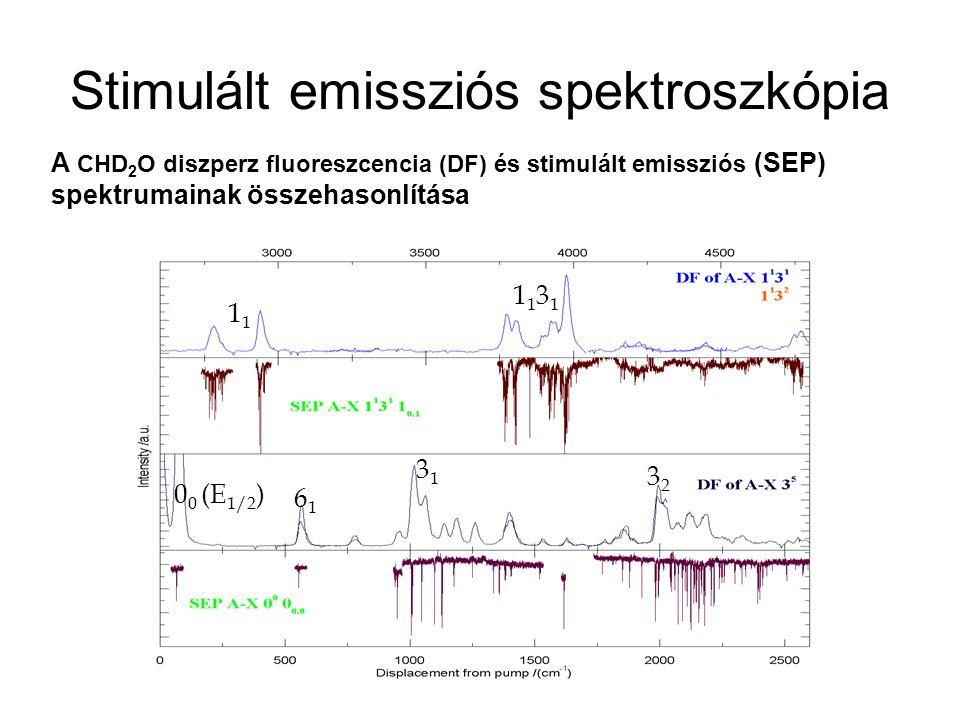 Stimulált emissziós spektroszkópia A CHD 2 O diszperz fluoreszcencia (DF) és stimulált emissziós (SEP) spektrumainak összehasonlítása 1 11311131 6161