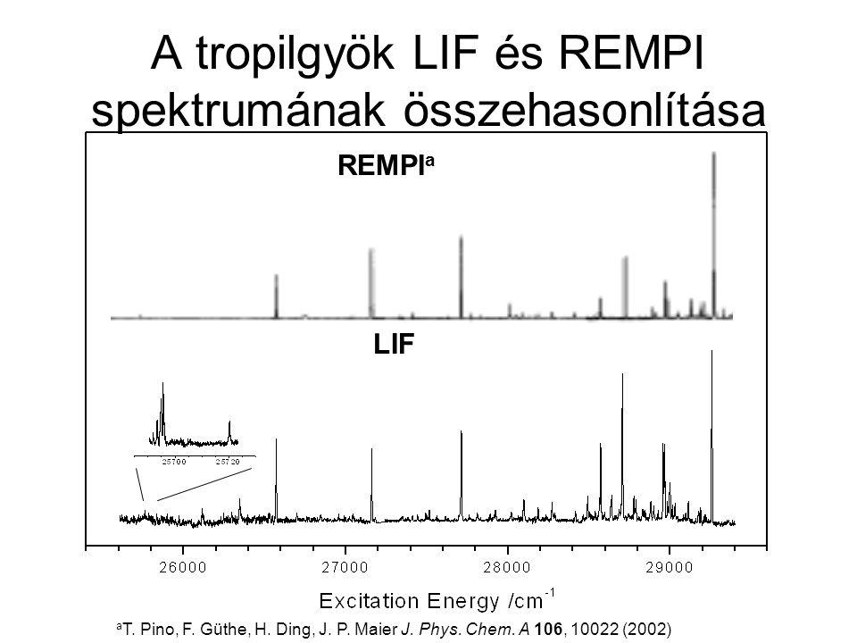 A tropilgyök LIF és REMPI spektrumának összehasonlítása REMPI a LIF a T. Pino, F. Güthe, H. Ding, J. P. Maier J. Phys. Chem. A 106, 10022 (2002)