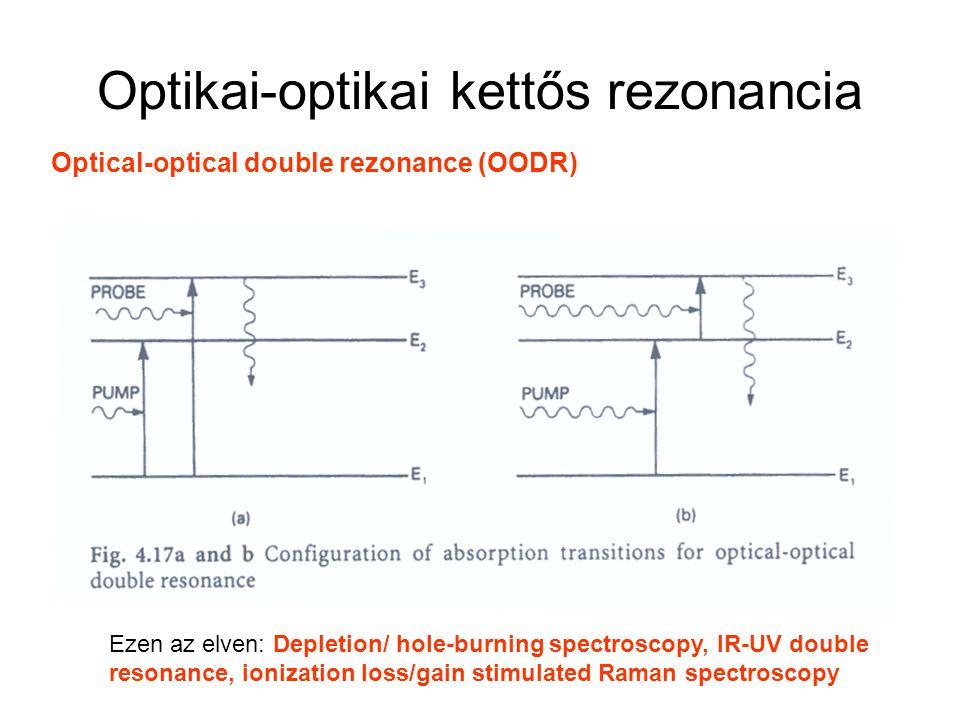 Optikai-optikai kettős rezonancia Optical-optical double rezonance (OODR) Ezen az elven: Depletion/ hole-burning spectroscopy, IR-UV double resonance,