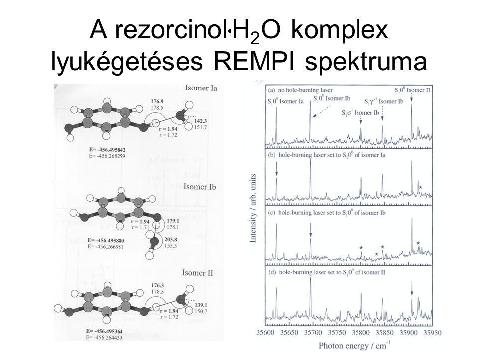 A rezorcinol  H 2 O komplex lyukégetéses REMPI spektruma