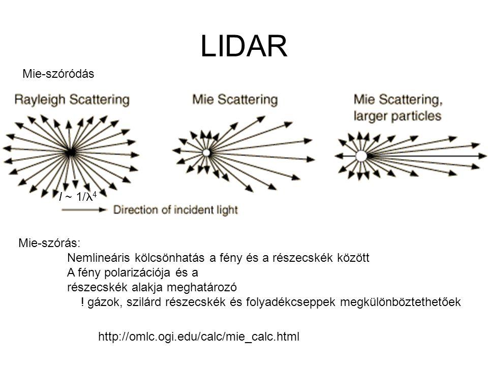 LIDAR http://omlc.ogi.edu/calc/mie_calc.html Mie-szóródás I ~ 1/ 4 Mie-szórás: Nemlineáris kölcsönhatás a fény és a részecskék között A fény polarizációja és a részecskék alakja meghatározó .