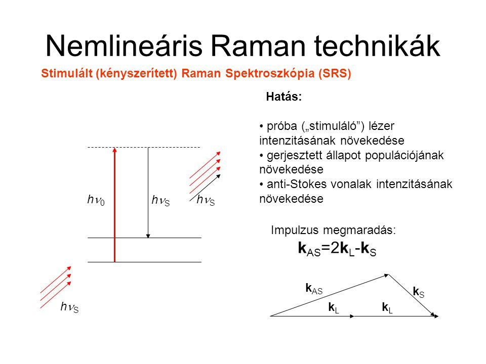 """Nemlineáris Raman technikák h 0 h S Impulzus megmaradás: k AS =2k L -k S Hatás: próba (""""stimuláló ) lézer intenzitásának növekedése gerjesztett állapot populációjának növekedése anti-Stokes vonalak intenzitásának növekedése k AS kSkS kLkL kLkL Stimulált (kényszerített) Raman Spektroszkópia (SRS)"""