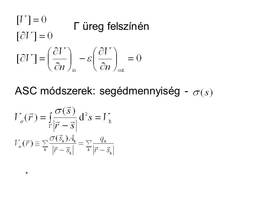 Γ üreg felszínén ASC módszerek: segédmennyiség - *