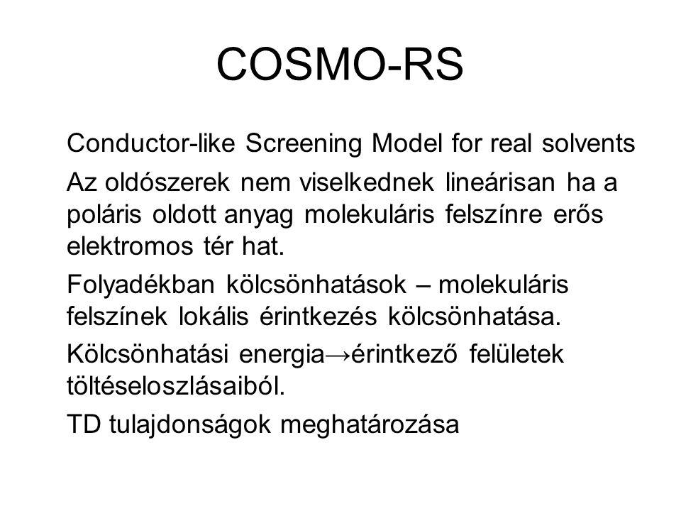 COSMO-RS Conductor-like Screening Model for real solvents Az oldószerek nem viselkednek lineárisan ha a poláris oldott anyag molekuláris felszínre erős elektromos tér hat.