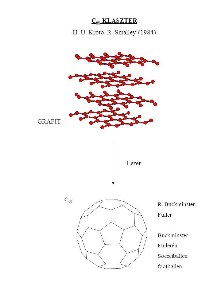 C 60 KLASZTER H. U. Kroto, R. Smalley (1984) GRAFIT Lézer C 60 R. Buckminster Fuller Buckminster Fullerén Socceiballen footballen