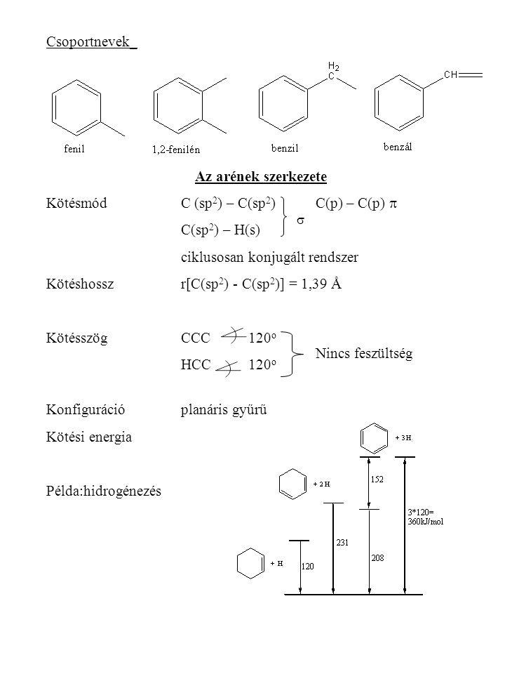 Csoportnevek_ Az arének szerkezete KötésmódC (sp 2 ) – C(sp 2 )C(p) – C(p)  C(sp 2 ) – H(s) ciklusosan konjugált rendszer Kötéshosszr[C(sp 2 ) - C(sp 2 )] = 1,39 Å KötésszögCCC120 o HCC120 o Konfigurációplanáris gyűrű Kötési energia Példa:hidrogénezés Nincs feszültség 