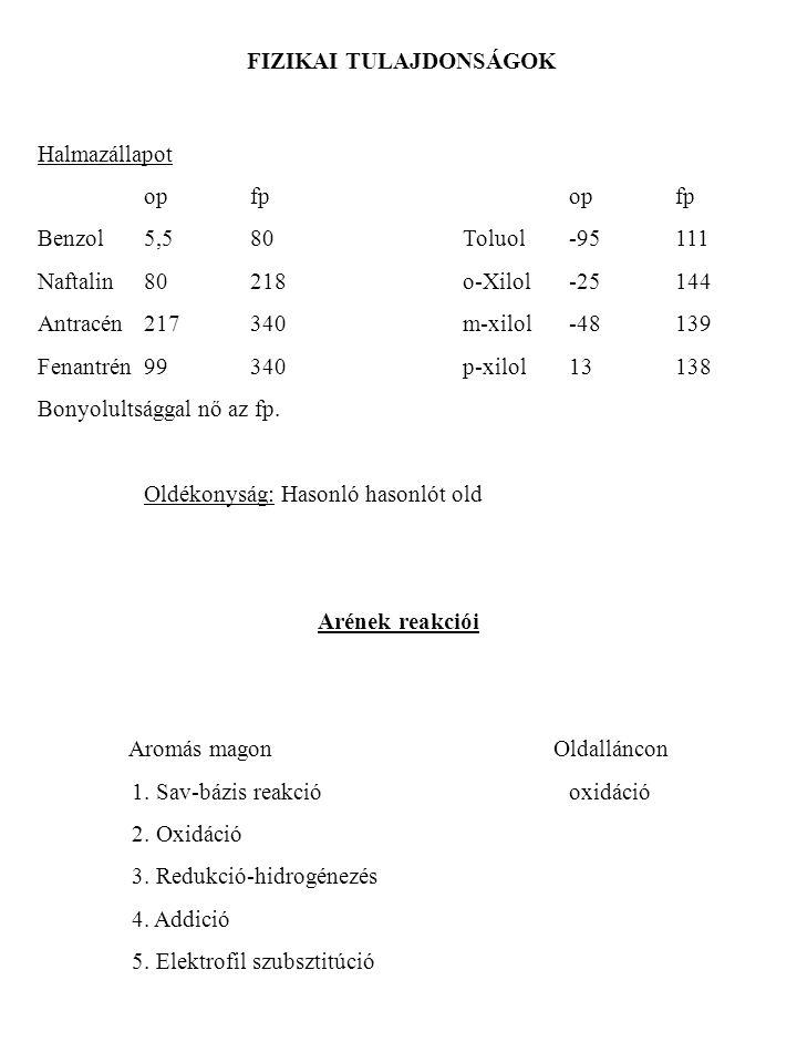 FIZIKAI TULAJDONSÁGOK Halmazállapot opfpopfp Benzol5,580Toluol-95111 Naftalin80218o-Xilol-25144 Antracén217340m-xilol-48139 Fenantrén99340p-xilol13138