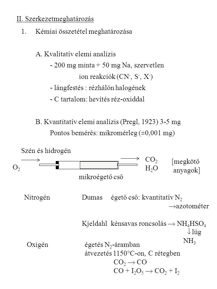 II. Szerkezetmeghatározás 1.Kémiai összetétel meghatározása A. Kvalitatív elemi analízis - 200 mg minta + 50 mg Na, szervetlen ion reakciók (CN -, S -