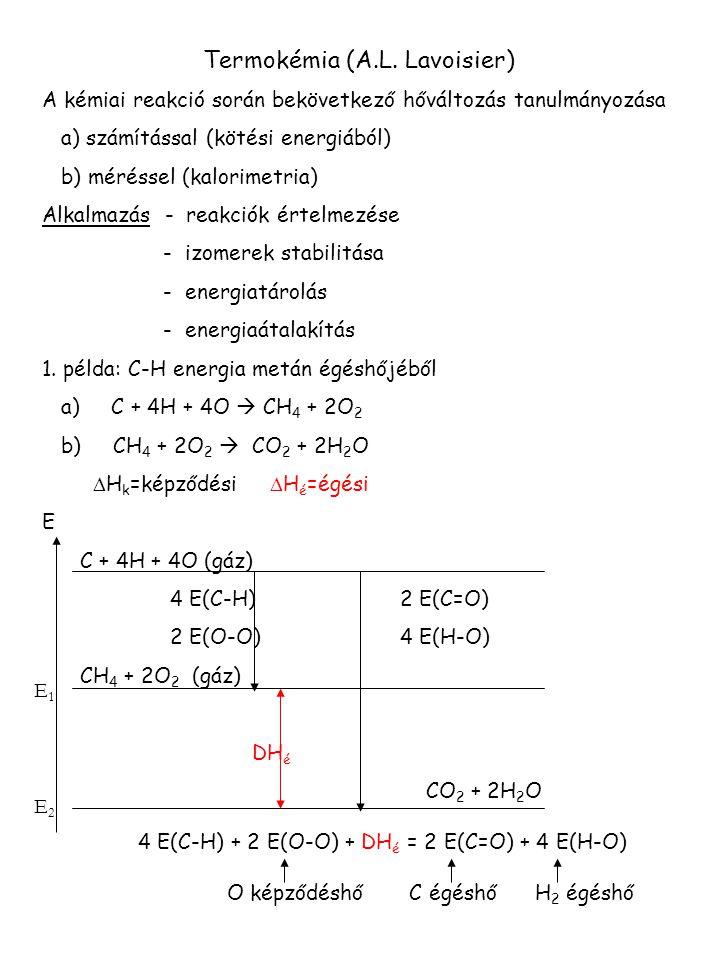 Termokémia (A.L. Lavoisier) A kémiai reakció során bekövetkező hőváltozás tanulmányozása a) számítással (kötési energiából) b) méréssel (kalorimetria)