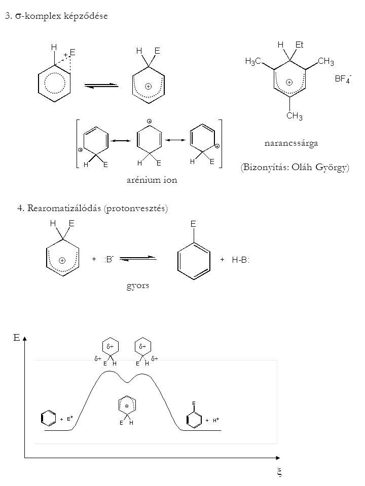 3.  -komplex képződése narancssárga arénium ion 4. Rearomatizálódás (protonvesztés) gyors E  ++ ++ ++ ++ (Bizonyítás: Oláh György)