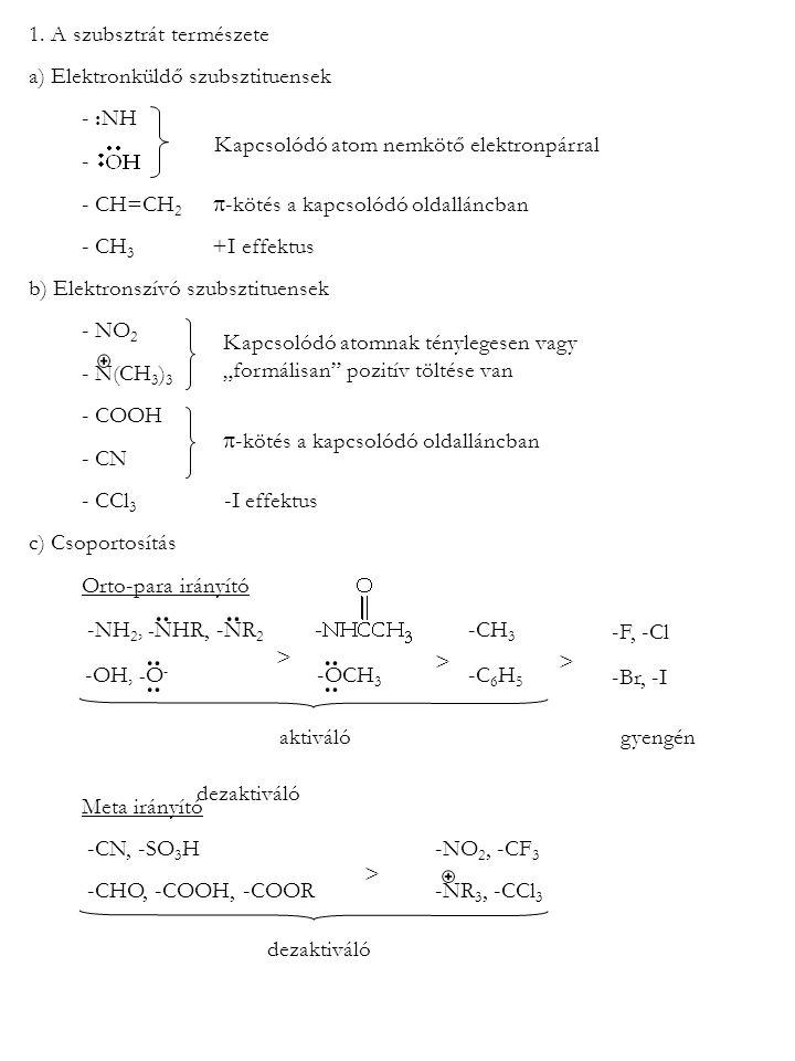 1. A szubsztrát természete a) Elektronküldő szubsztituensek - :NH - - CH=CH 2  -kötés a kapcsolódó oldalláncban - CH 3 +I effektus b) Elektronszívó s