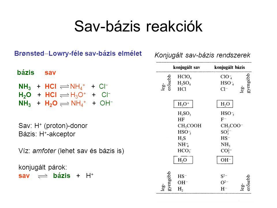 Sav-bázis reakciók Konjugált sav-bázis rendszerek Brønsted  Lowry-féle sav-bázis elmélet bázissav NH 3 + HCl NH 4 + + Cl  H 2 O + HCl H 3 O + + Cl  NH 3 + H 2 O NH 4 + + OH  Sav: H + (proton)-donor Bázis: H + -akceptor Víz: amfoter (lehet sav és bázis is) konjugált párok: sav bázis + H +