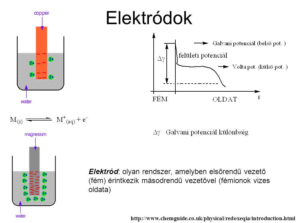 Elektródok http://www.chemguide.co.uk/physical/redoxeqia/introduction.html Elektród: olyan rendszer, amelyben elsőrendű vezető (fém) érintkezik másodr
