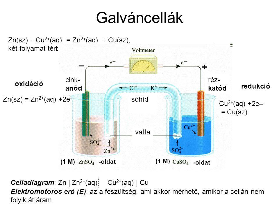 Galváncellák Zn(sz) + Cu 2+ (aq) = Zn 2+ (aq) + Cu(sz), két folyamat térbeli elválasztása: vatta sóhíd -oldat réz- katód cink- anód Cu 2+ (aq) +2e– =