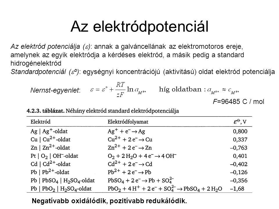 Az elektródpotenciál Az elektród potenciálja (  ): annak a galváncellának az elektromotoros ereje, amelynek az egyik elektródja a kérdéses elektród,