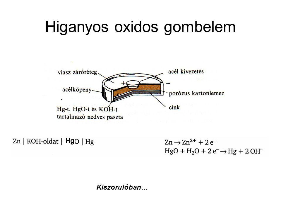 Higanyos oxidos gombelem Kiszorulóban… Hg