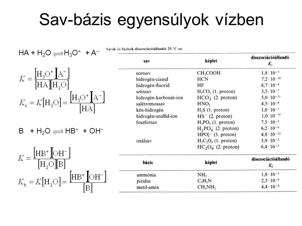 Sav-bázis egyensúlyok vízben HA + H 2 O H 3 O + + A  B + H 2 O HB + + OH 