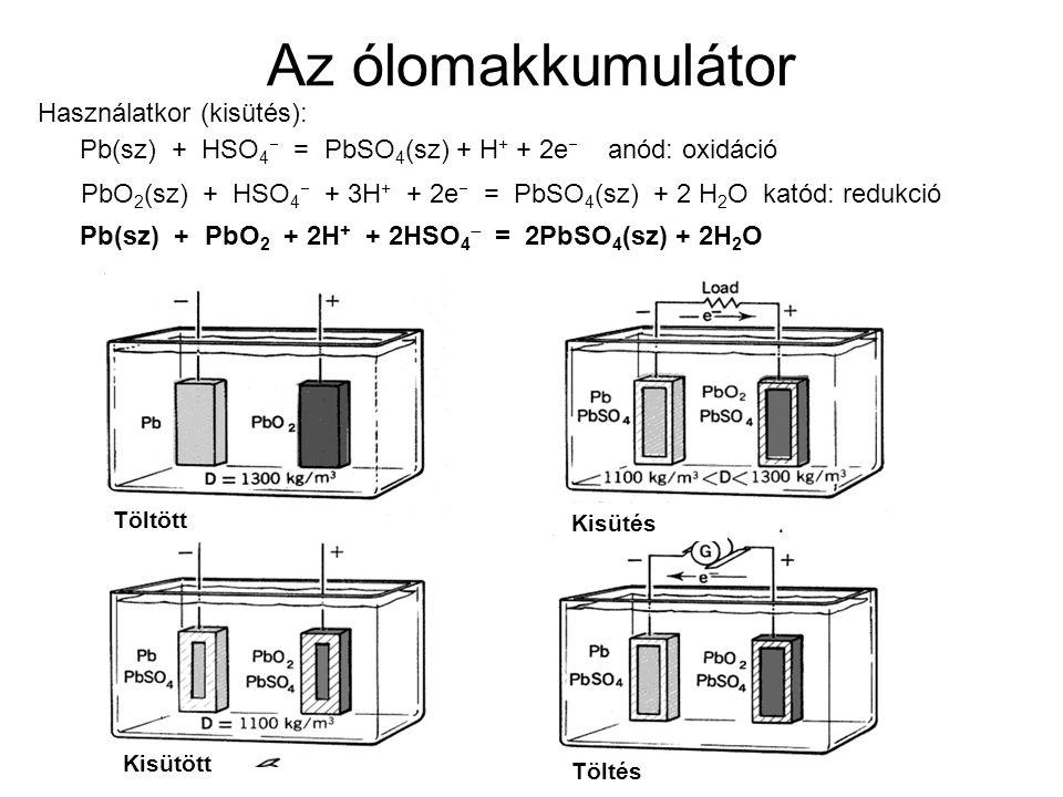 Az ólomakkumulátor Töltött Kisütés Kisütött Töltés Pb(sz) + HSO 4  = PbSO 4 (sz) + H + + 2e  anód: oxidáció PbO 2 (sz) + HSO 4  + 3H + + 2e  = PbSO 4 (sz) + 2 H 2 O katód: redukció Pb(sz) + PbO 2 + 2H + + 2HSO 4  = 2PbSO 4 (sz) + 2H 2 O Használatkor (kisütés):