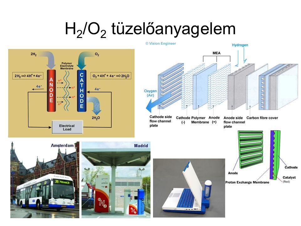 H 2 /O 2 tüzelőanyagelem