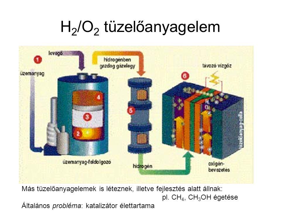 Más tüzelőanyagelemek is léteznek, illetve fejlesztés alatt állnak: pl. CH 4, CH 3 OH égetése Általános probléma: katalizátor élettartama