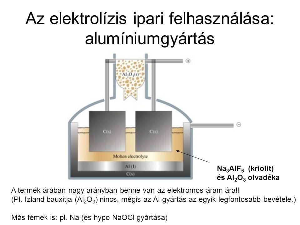 Az elektrolízis ipari felhasználása: alumíniumgyártás Na 3 AlF 6 (kriolit) és Al 2 O 3 olvadéka A termék árában nagy arányban benne van az elektromos áram ára!.