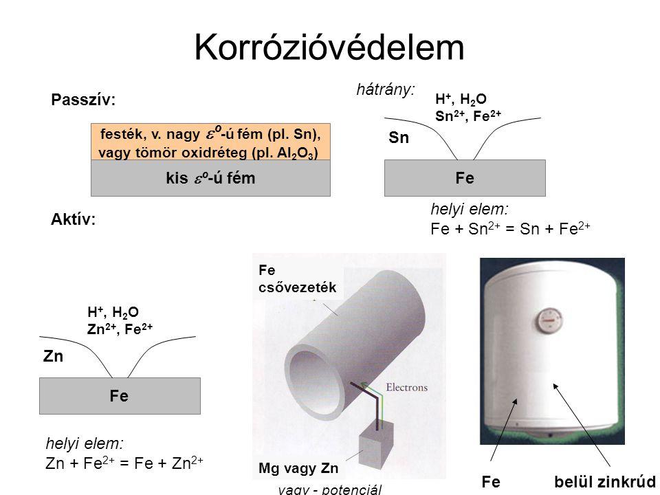 Korrózióvédelem Passzív: Aktív: Febelül zinkrúd Mg vagy Zn Fe csővezeték vagy - potenciál Fe Zn Fe Sn kis  º-ú fém festék, v. nagy  º -ú fém (pl. Sn