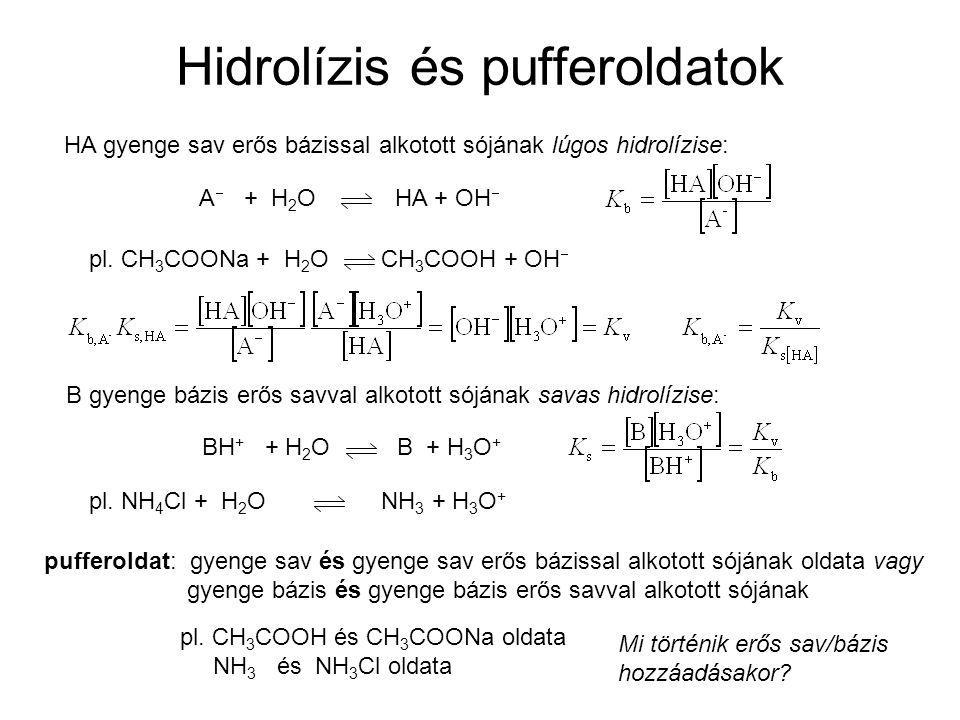 Hidrolízis és pufferoldatok A  + H 2 O HA + OH  BH + + H 2 O B + H 3 O + HA gyenge sav erős bázissal alkotott sójának lúgos hidrolízise: B gyenge bázis erős savval alkotott sójának savas hidrolízise: pl.