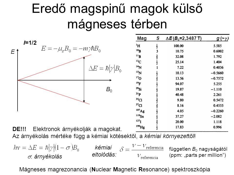Eredő magspinű magok külső mágneses térben E I=1/2 B0B0 Mag S  E (B 0 =2,3487 T) g (~  DE!!! Elektronok árnyékolják a magokat. Az árnyékolás mérték
