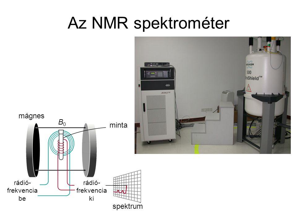 Az NMR spektrométer rádió- frekvencia be rádió- frekvencia ki mágnes B0B0 minta spektrum