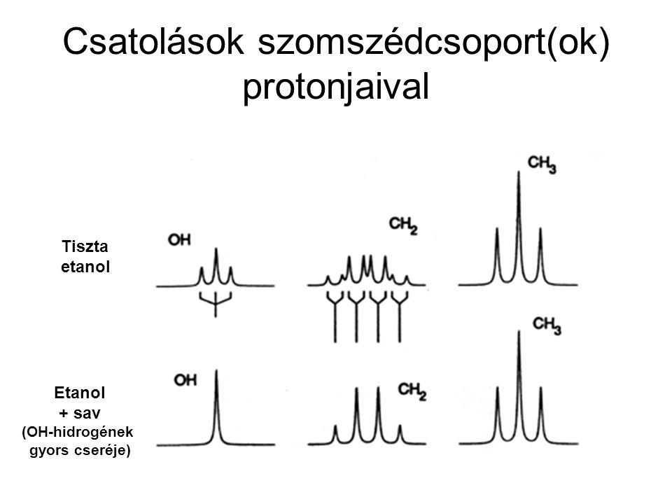 Tiszta etanol Etanol + sav (OH-hidrogének gyors cseréje)