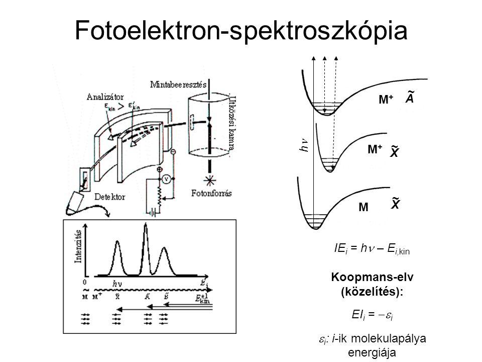 Fotoelektron-spektroszkópia IE i = h – E i,kin Koopmans-elv (közelítés): EI i =  i  i : i-ik molekulapálya energiája M X ~ X ~ A ~ M+M+ M+M+ h
