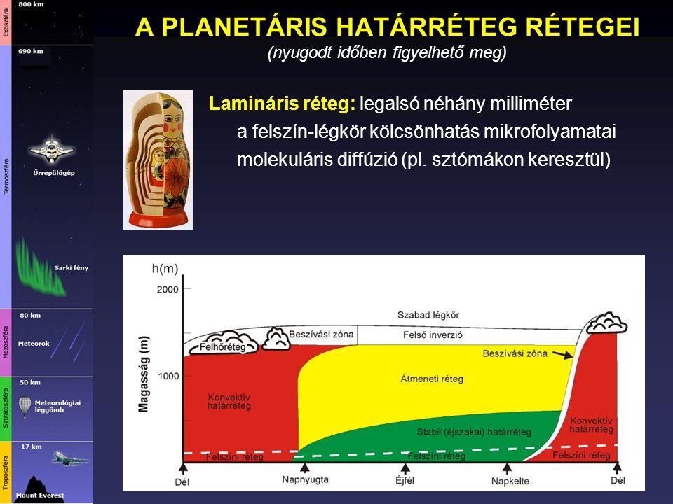 A PLANETÁRIS HATÁRRÉTEG RÉTEGEI (nyugodt időben figyelhető meg) Lamináris réteg: legalsó néhány milliméter a felszín-légkör kölcsönhatás mikrofolyamat