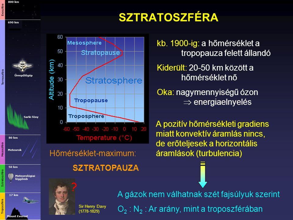 SZTRATOSZFÉRA kb. 1900-ig: a hőmérséklet a tropopauza felett állandó Kiderült: 20-50 km között a hőmérséklet nő Oka: nagymennyiségű ózon  energiaelny