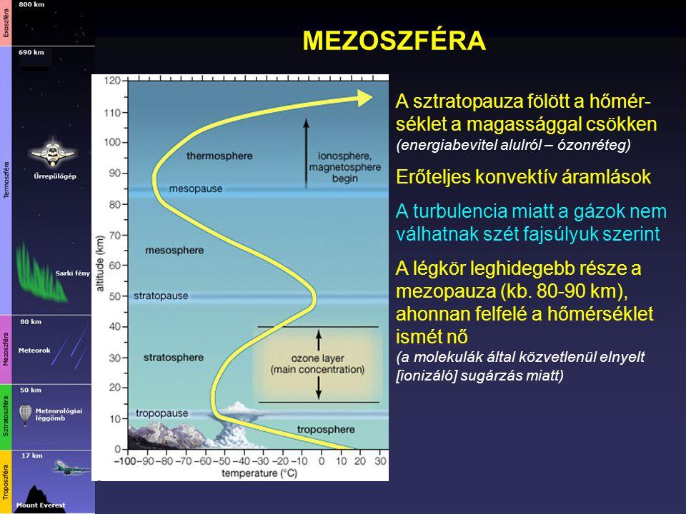 MEZOSZFÉRA A sztratopauza fölött a hőmér- séklet a magassággal csökken (energiabevitel alulról – ózonréteg) Erőteljes konvektív áramlások A turbulenci