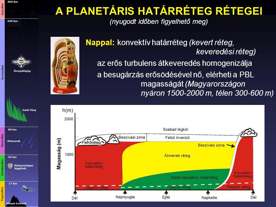 A PLANETÁRIS HATÁRRÉTEG RÉTEGEI (nyugodt időben figyelhető meg) Nappal:konvektív határréteg (kevert réteg, keveredési réteg) az erős turbulens átkever