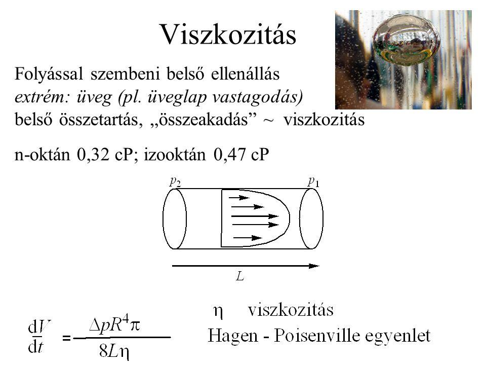 Viszkozitás Folyással szembeni belső ellenállás extrém: üveg (pl.
