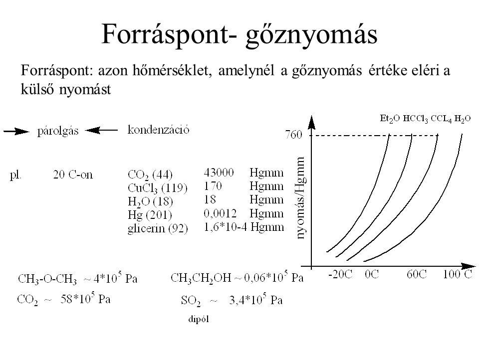 Forráspont- gőznyomás Forráspont: azon hőmérséklet, amelynél a gőznyomás értéke eléri a külső nyomást nyomás/Hgmm