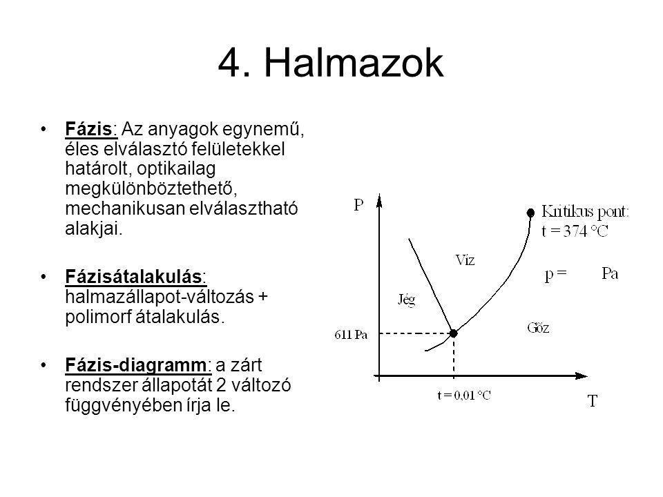 4. Halmazok Fázis: Az anyagok egynemű, éles elválasztó felületekkel határolt, optikailag megkülönböztethető, mechanikusan elválasztható alakjai. Fázis