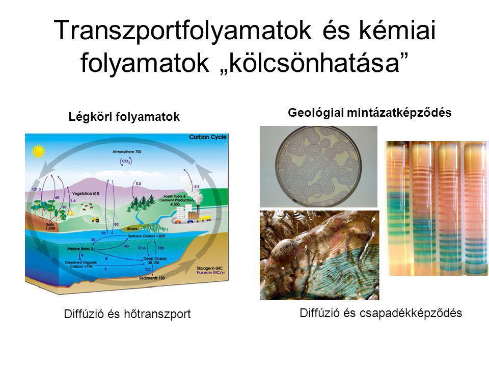 """Transzportfolyamatok és kémiai folyamatok """"kölcsönhatása"""" Légköri folyamatok Diffúzió és hőtranszport Geológiai mintázatképződés Diffúzió és csapadékk"""