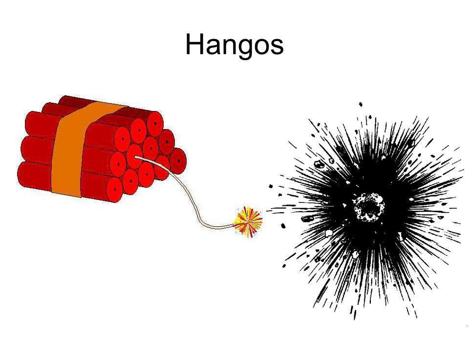 Hangos
