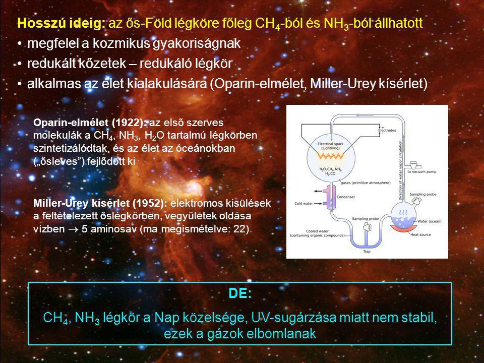 Hosszú ideig: az ős-Föld légköre főleg CH 4 -ból és NH 3 -ból állhatott megfelel a kozmikus gyakoriságnak redukált kőzetek – redukáló légkör alkalmas