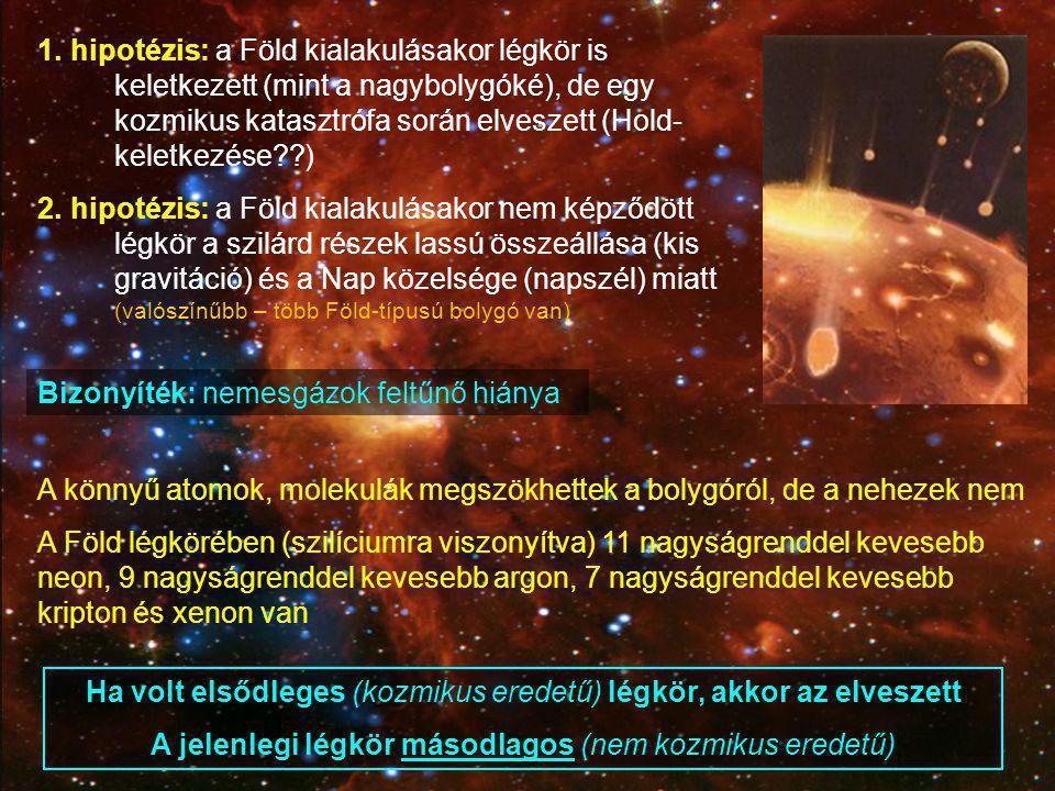 A Föld és a meteoritok nemesgáz-arányai hasonlók A másodlagos légkör kialakulása gravitációs összehúzódás (  hő) + radioaktív bomlás (  hő) kőzetekből felszabaduló gázok (vulkáni tevékenység) Mai vulkáni tevékenység alapján: CO 2, N 2, CO, H 2 S, H 2 O,...