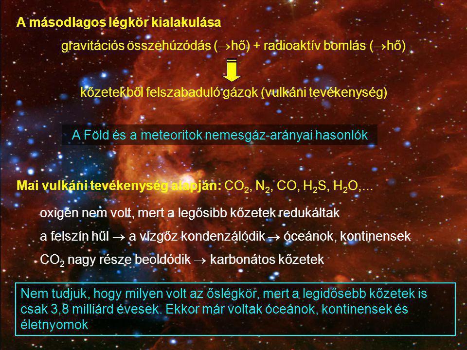 A Föld és a meteoritok nemesgáz-arányai hasonlók A másodlagos légkör kialakulása gravitációs összehúzódás (  hő) + radioaktív bomlás (  hő) kőzetekb