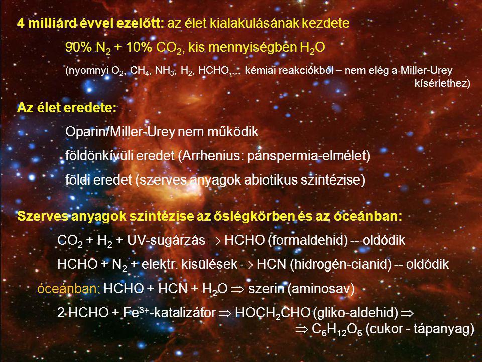 4 milliárd évvel ezelőtt: az élet kialakulásának kezdete 90% N 2 + 10% CO 2, kis mennyiségben H 2 O (nyomnyi O 2, CH 4, NH 3, H 2, HCHO,... kémiai rea