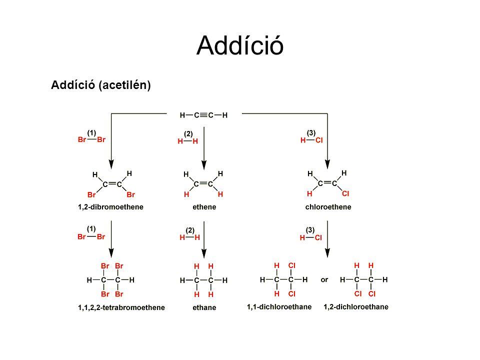 Addíció Addíció (acetilén)