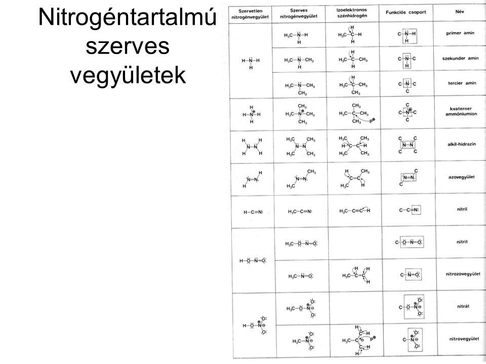 Nitrogéntartalmú szerves vegyületek