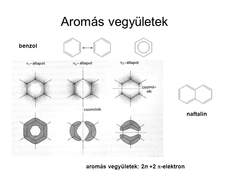 Aromás vegyületek benzol naftalin aromás vegyületek: 2n +2  -elektron